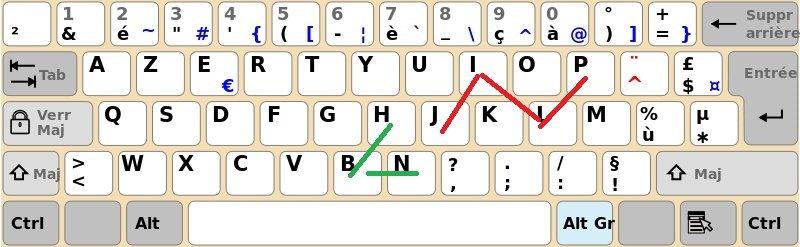 Trouver un mot de passe - la séquence initiale facile à retenir finalement ?