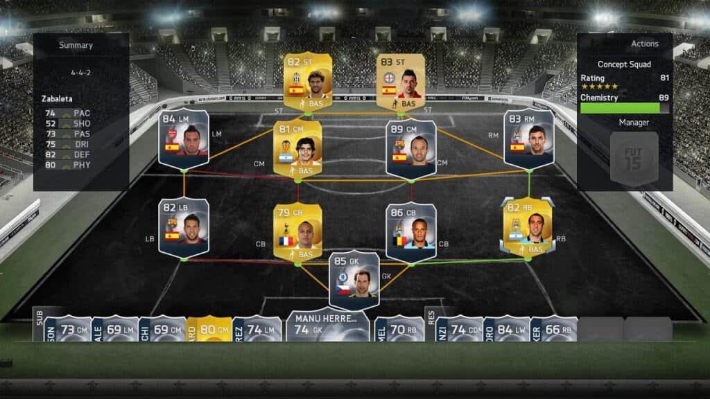 Fifa 15 - FUT pour former votre équipe de rêve