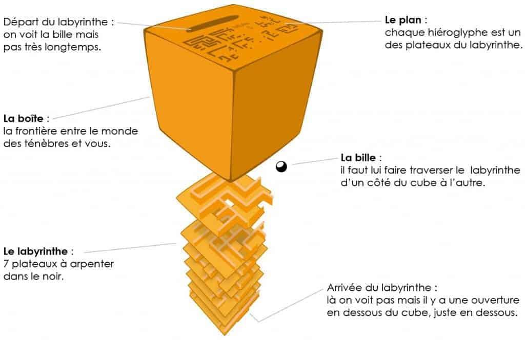Inside Ze Cube - Une superposition de labyrinthes