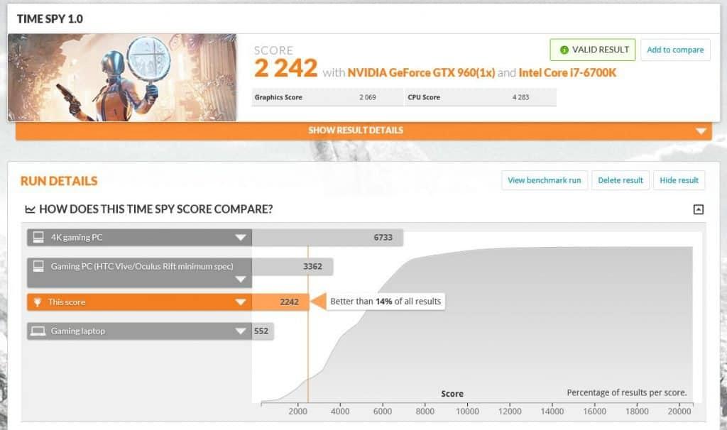Alienware X51 R3 - 2242 points sur 3DMark