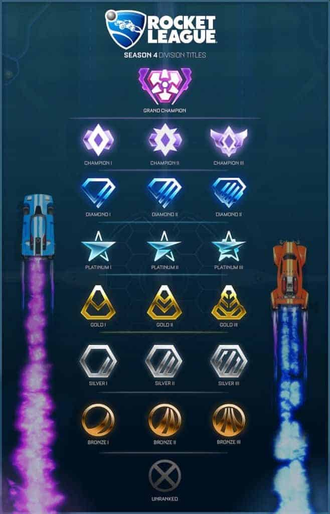 Les nouvelles catégories qui devraient faire en sorte que les matchs soient plus équilibrés.