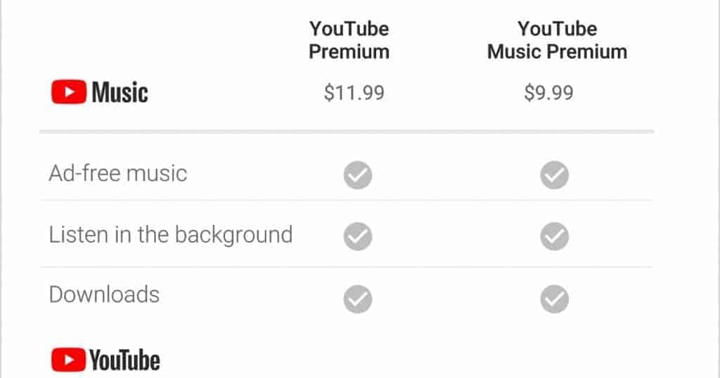 12€ par mois en plus de Netflix et Spotify ? Sans moi !