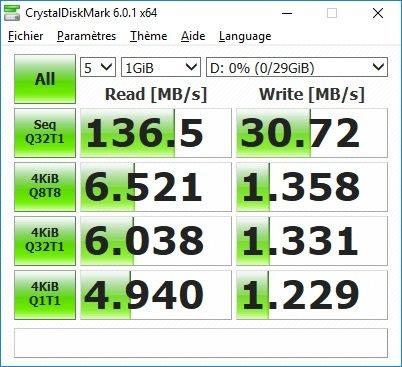 Vitesse lecture/écriture en mode USB Type-C