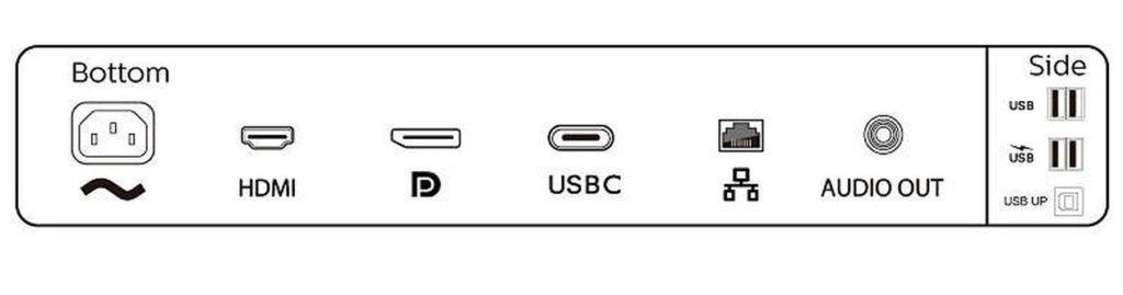 Les connecteurs du Philips 346B1C
