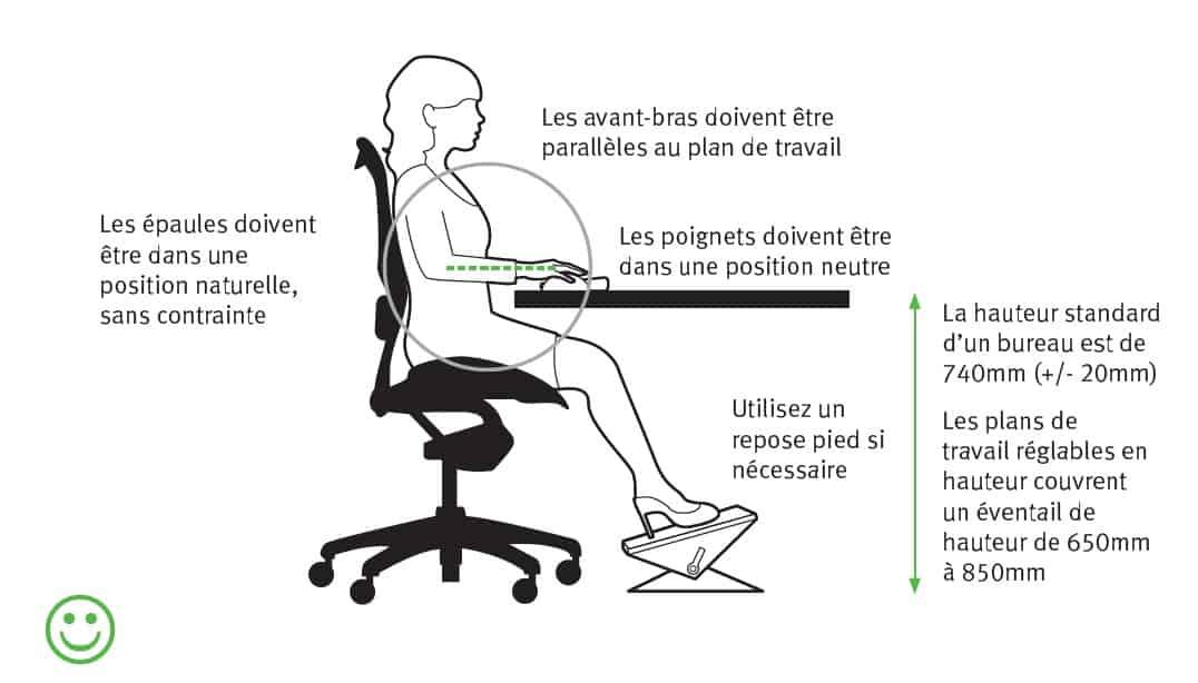Les recommandations génériques pour les chaises de bureau restent valables pour une chaise gaming