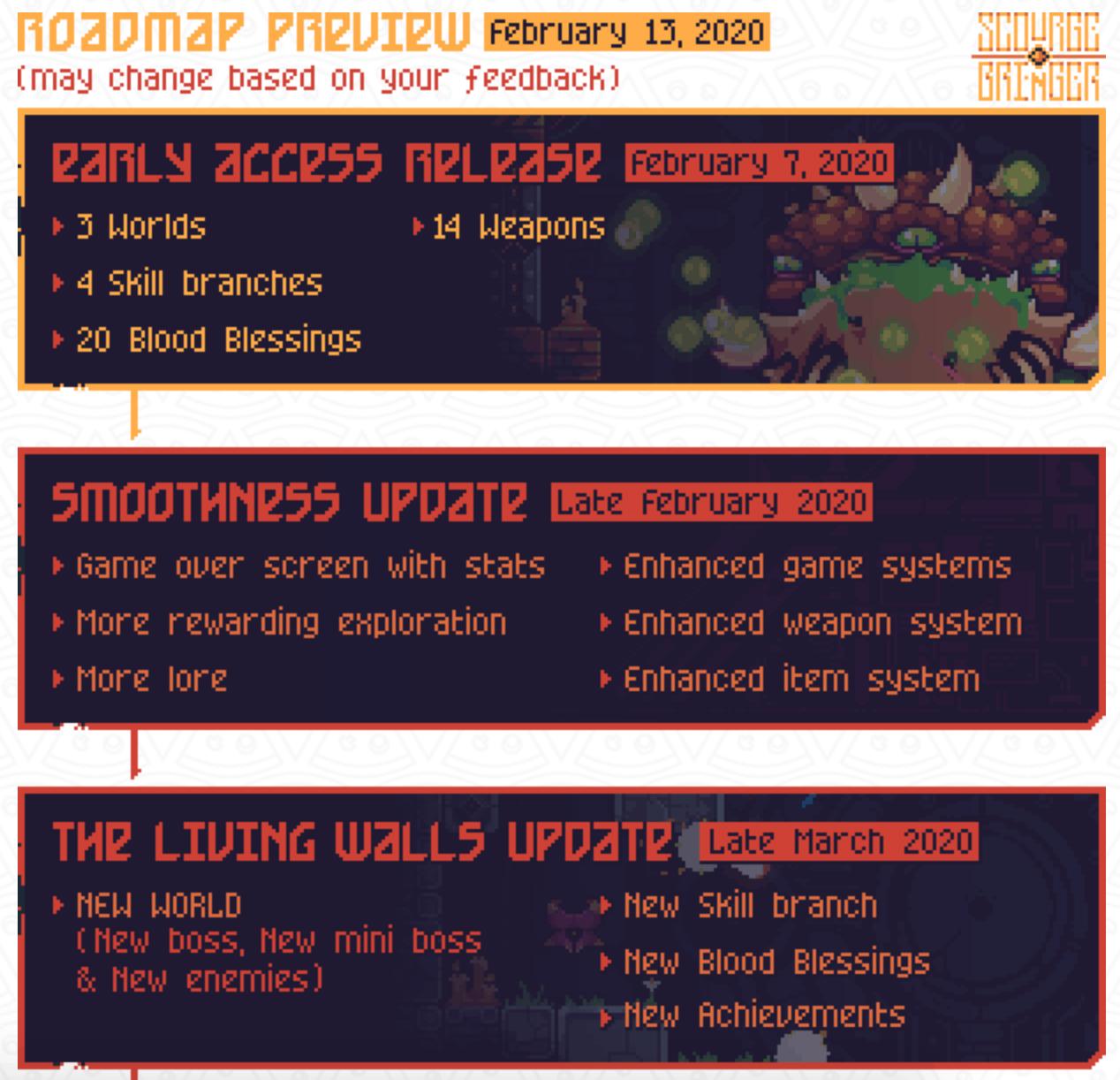 ScourgeBringer - Le planning des futures mises à jour